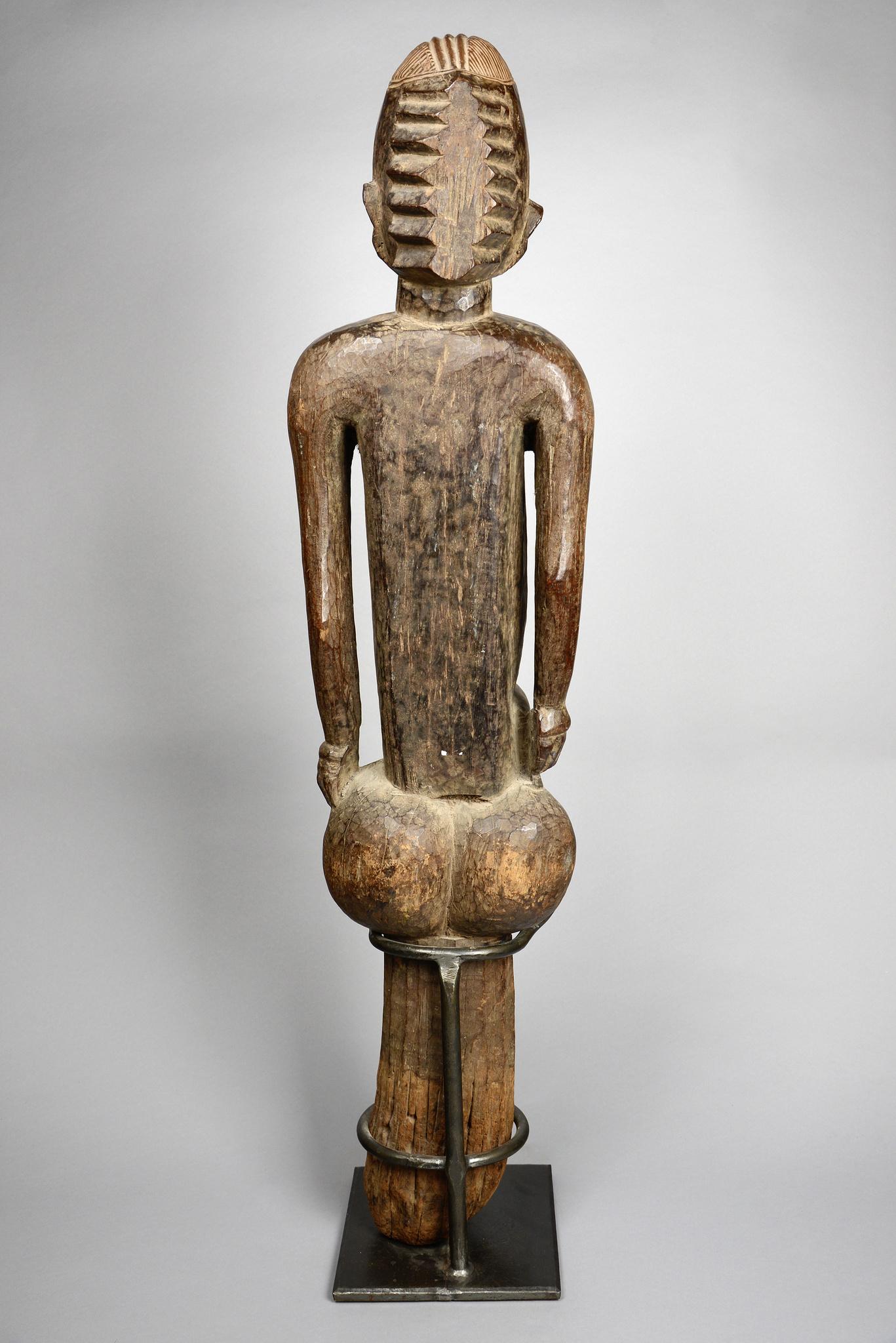 Post figure